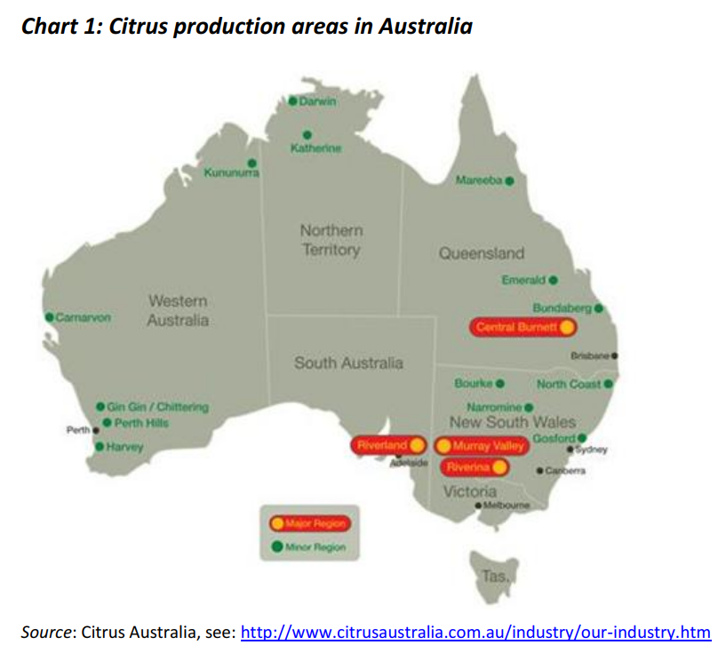 Australia's citrus industry is export-oriented and has a competitive advantage in Northern Hemisphere markets such as Indonesia, China, Japan, Korea and the US.