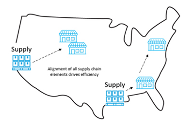 map-geographically_aligned_supply-robinson-fresh