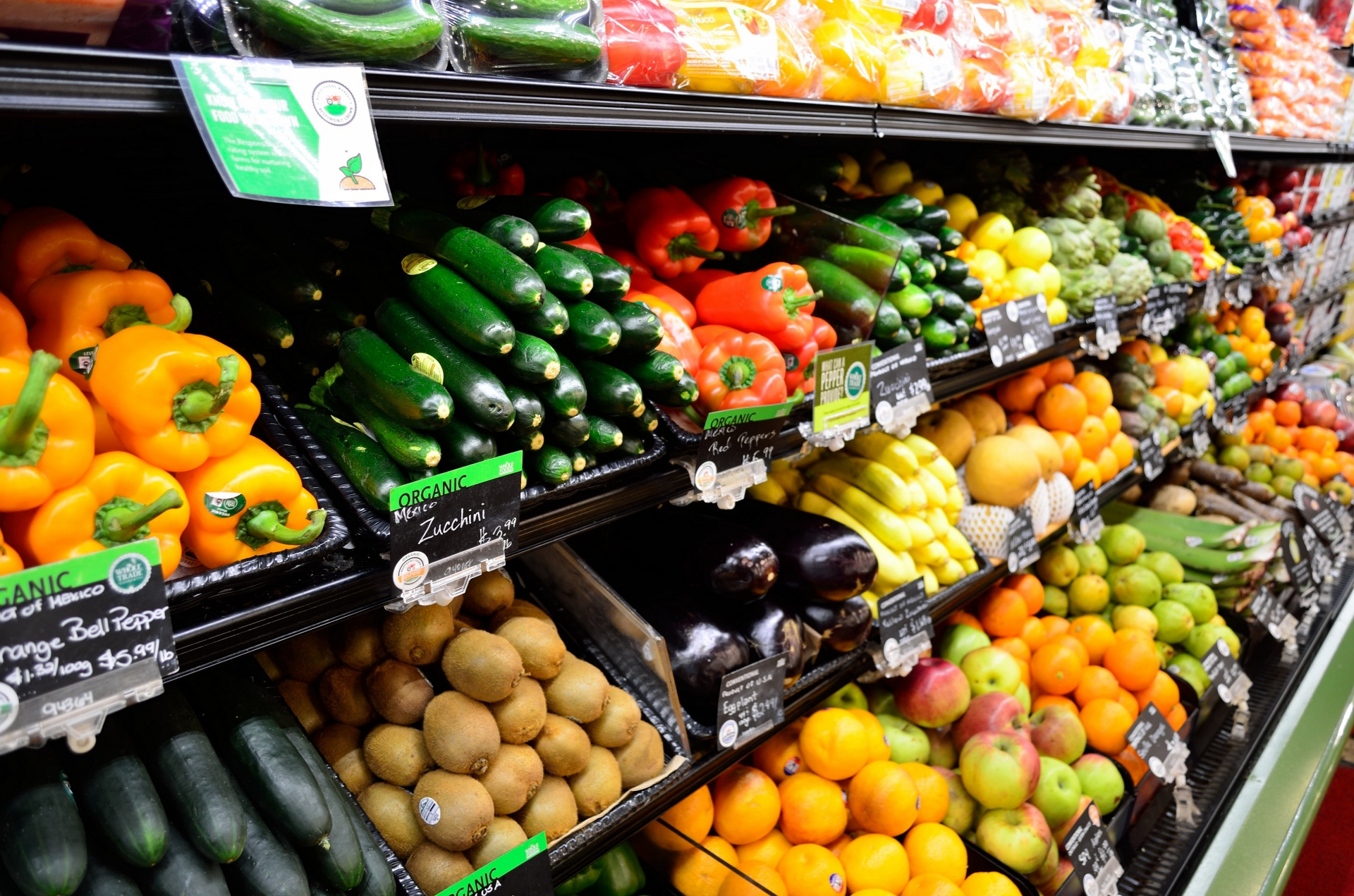 US$200bn extra spent on food and groceries in 2020 due to Covid-19