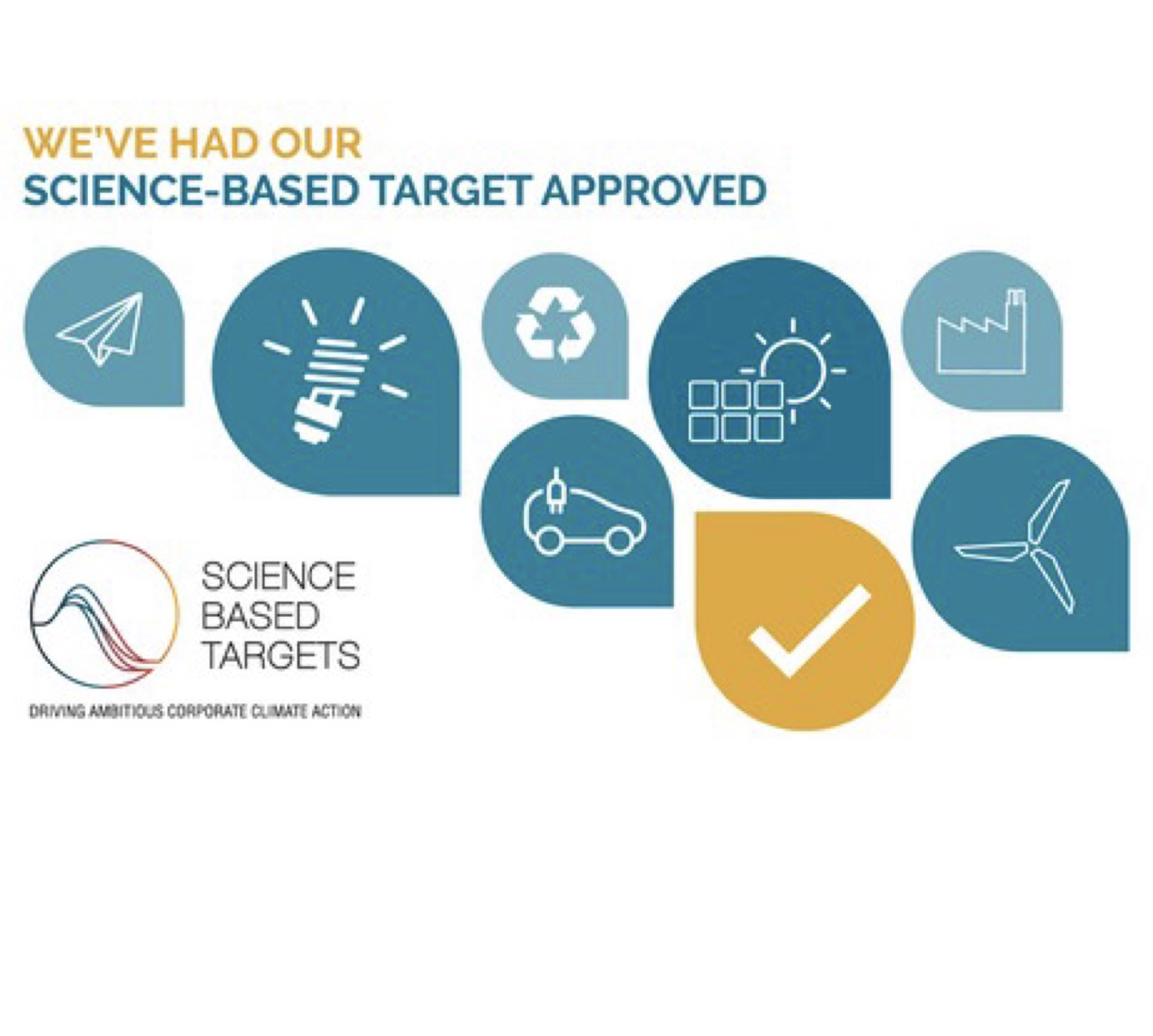 Nature's Pride and Berries Pride CO2 reduction targets acknowledged by Science Based TargetsInitiative