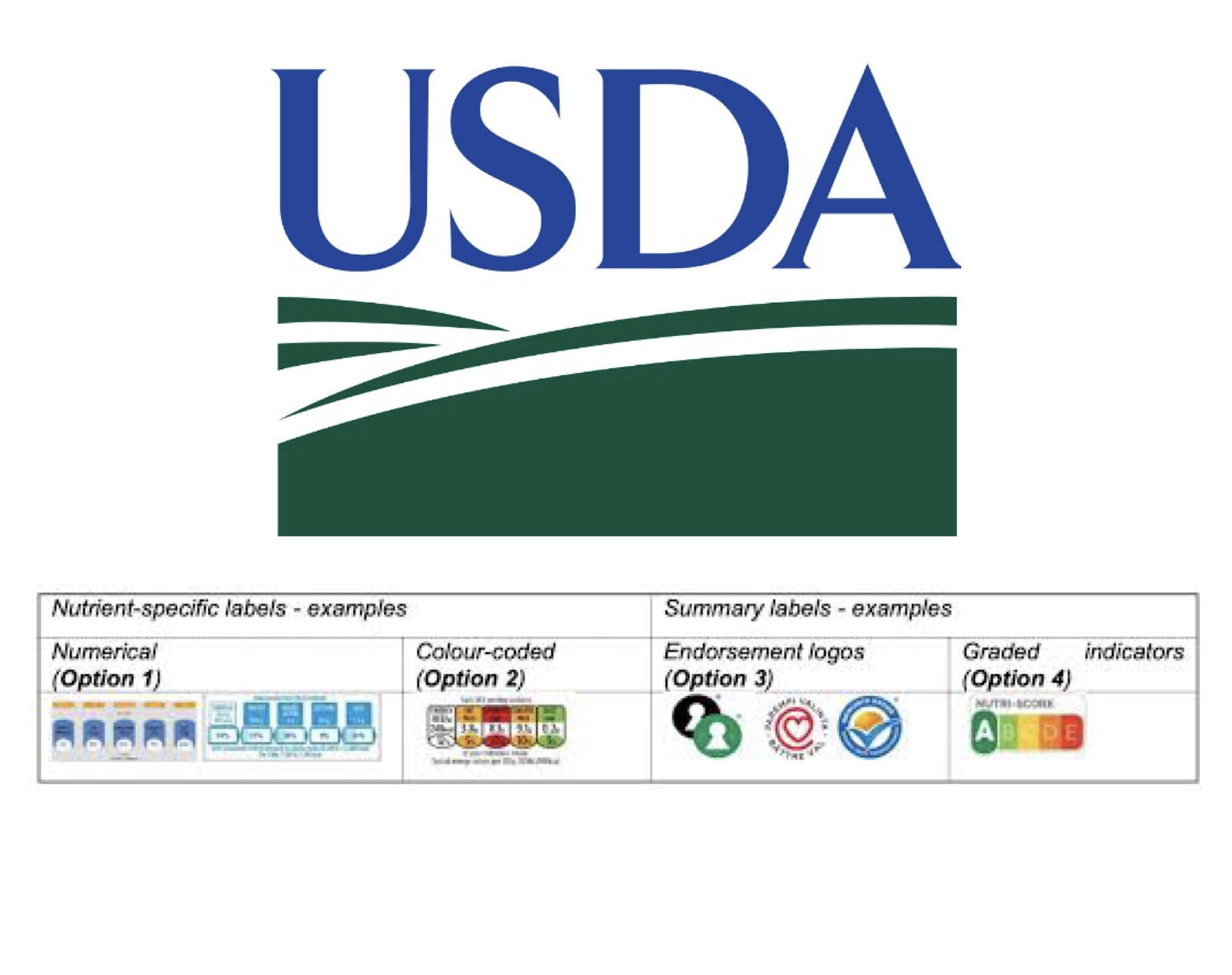 European Commission publishes roadmap for new Food Information to Consumers Regulation