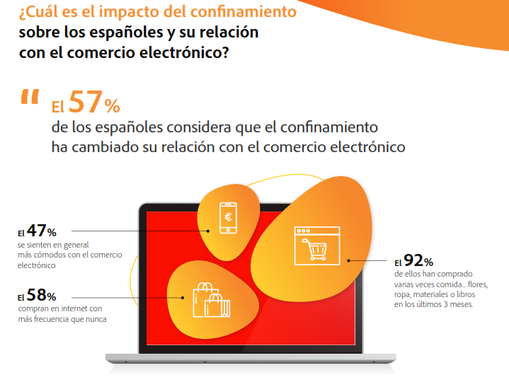 Spaniards lead the way in online purchases